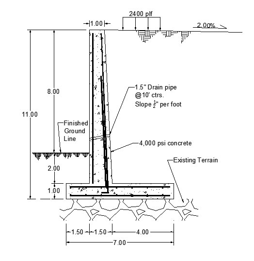 Retaining Wall Block Measurements : Home page cefns nau