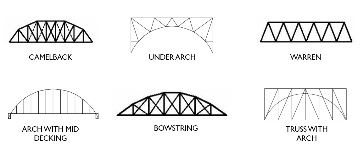 steel bridge design alternatives