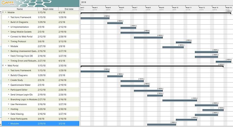 sc schedule